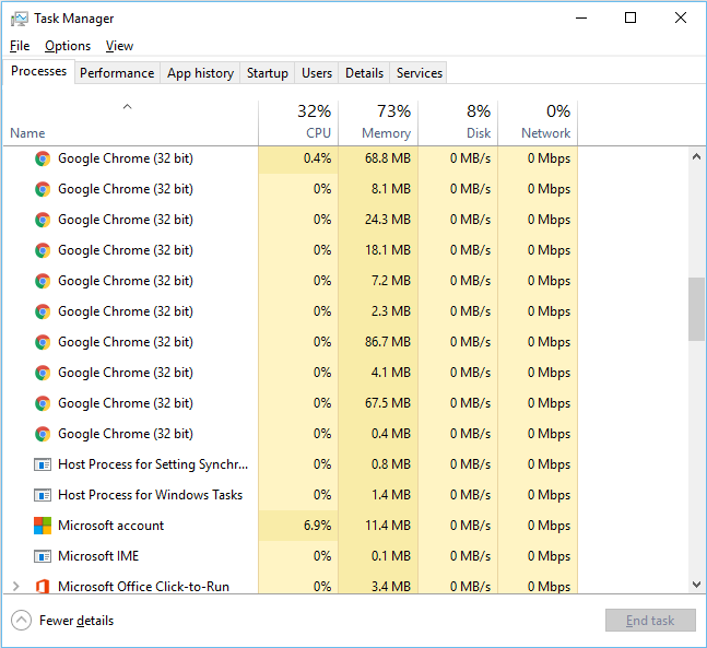 Access to task manager