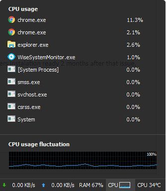 CPU usage.png
